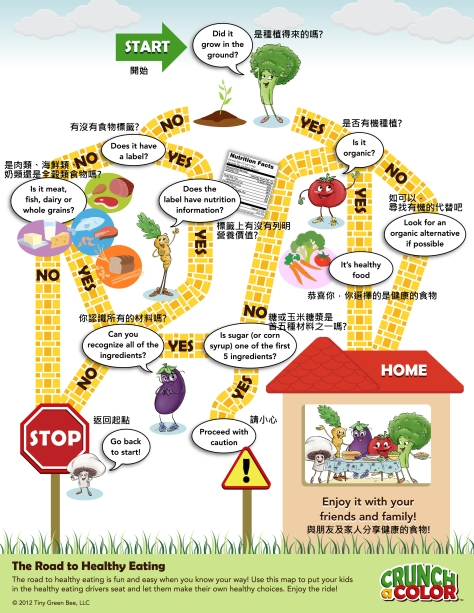 road_to_healthy_eating_free_printable