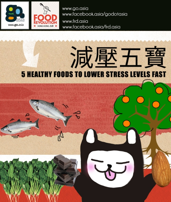 foodlowerstress