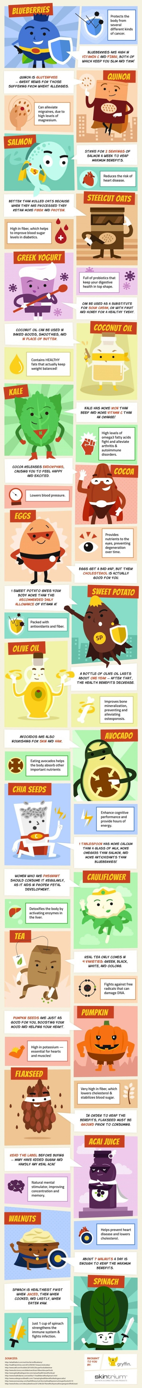 SuperfoodUltimateGuideInfographic