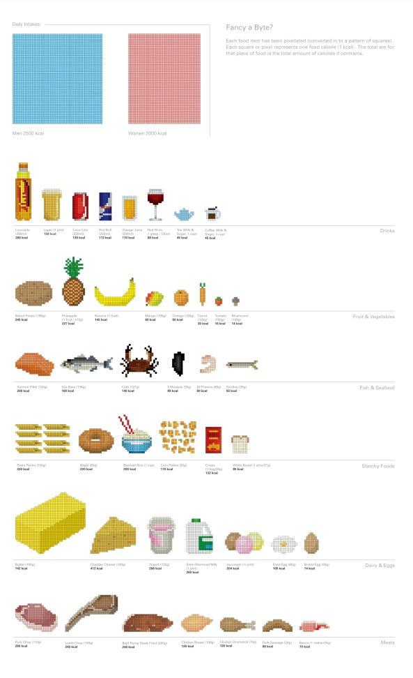 calories-chart