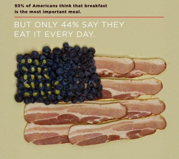 breakfast-graphic-inline-2