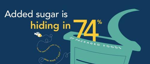 Sugar vs processed food