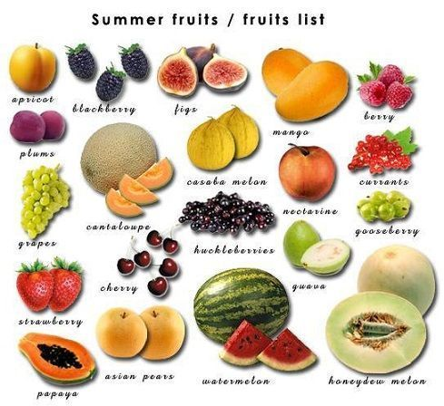summer-fruits